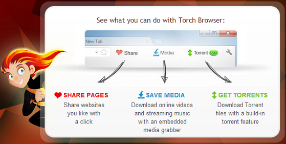 Torch Features